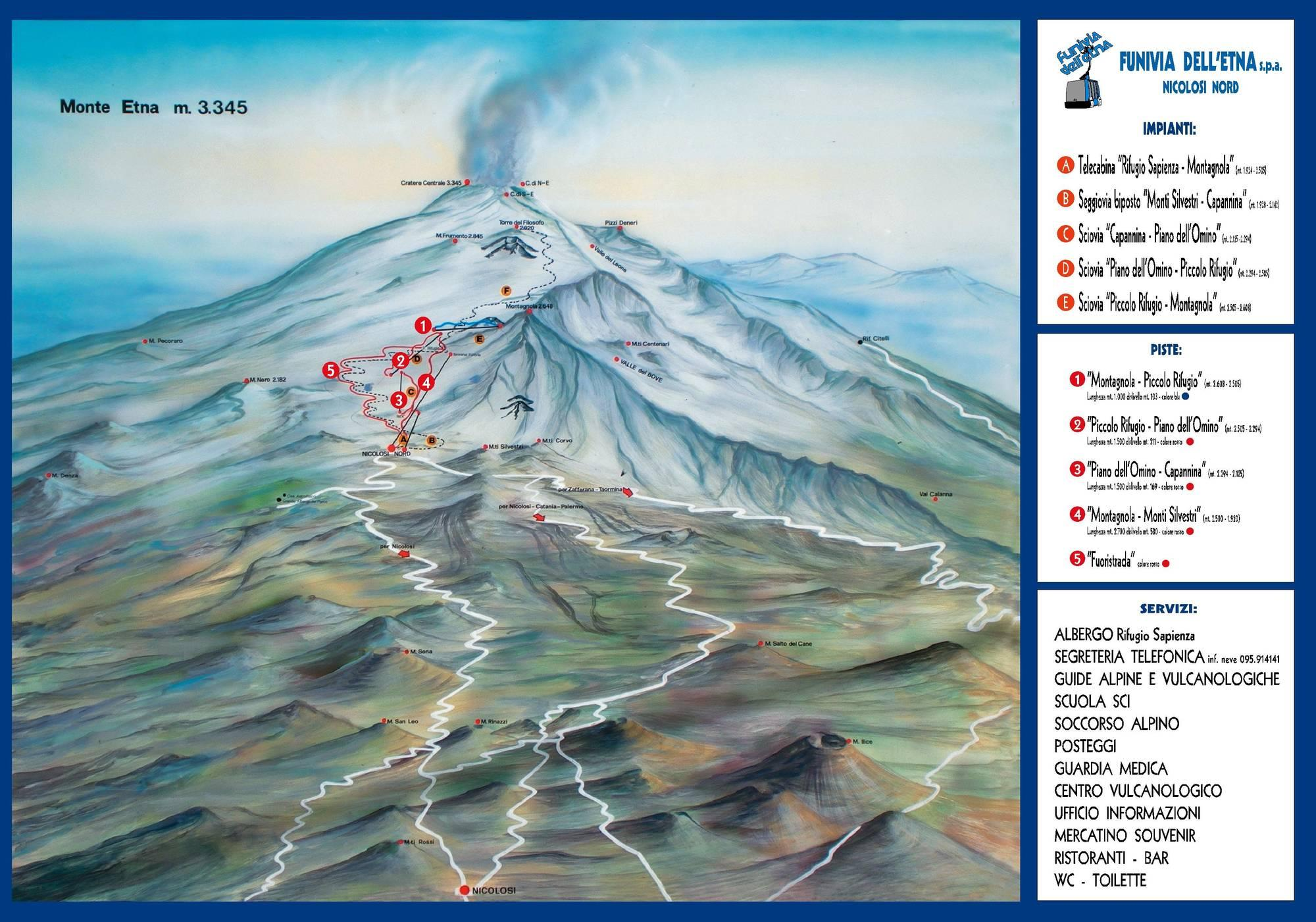 Etna South/Nicolosi