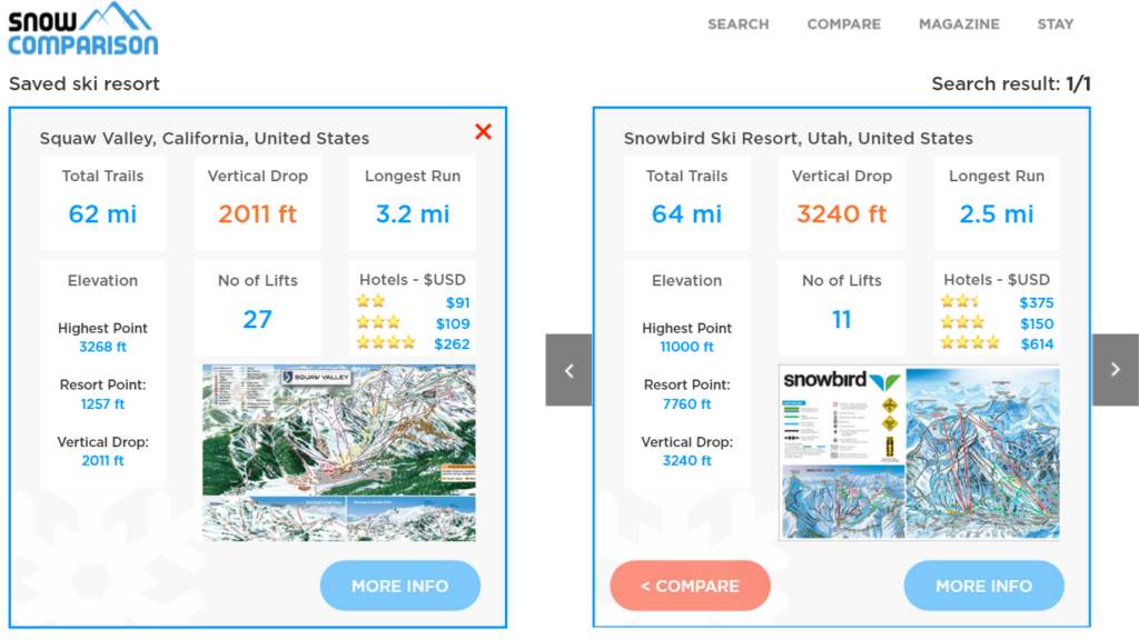 Snowcomparison.com + Skiing in May: Squaw Valley versus Snowbird