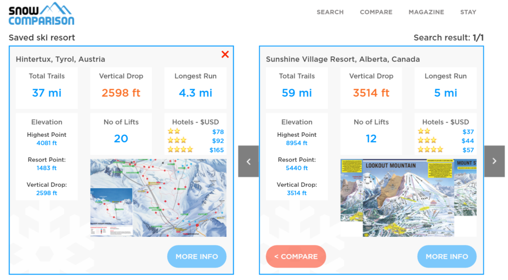 Snowcomparison.com skiing in may top ski resorts
