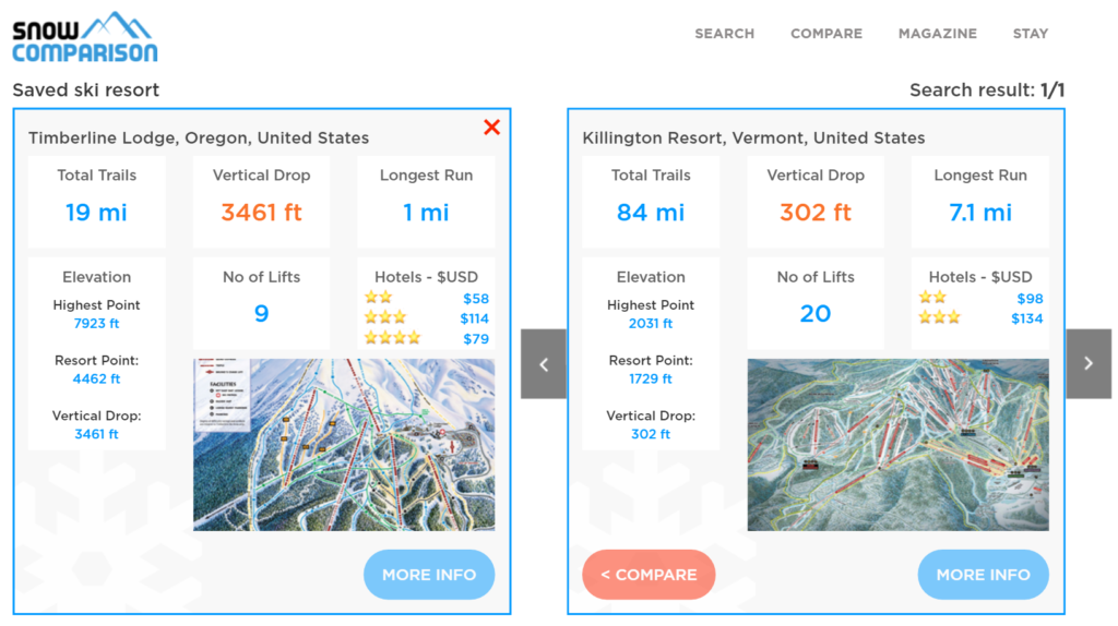 snowcomparison.com top ski resorts for skiing in may