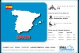 Spain ski resorts infographic