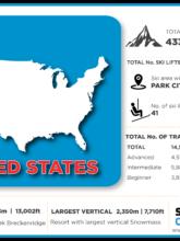 United States ski resorts infographic