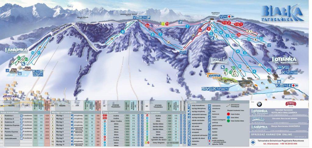 Białka Tatrzańska ski resort