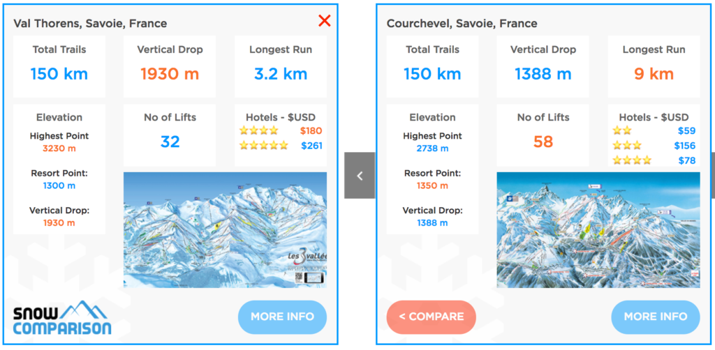 Compare Val Thorens ski resort and Courchevel ski resort in Les 3 Vallees France