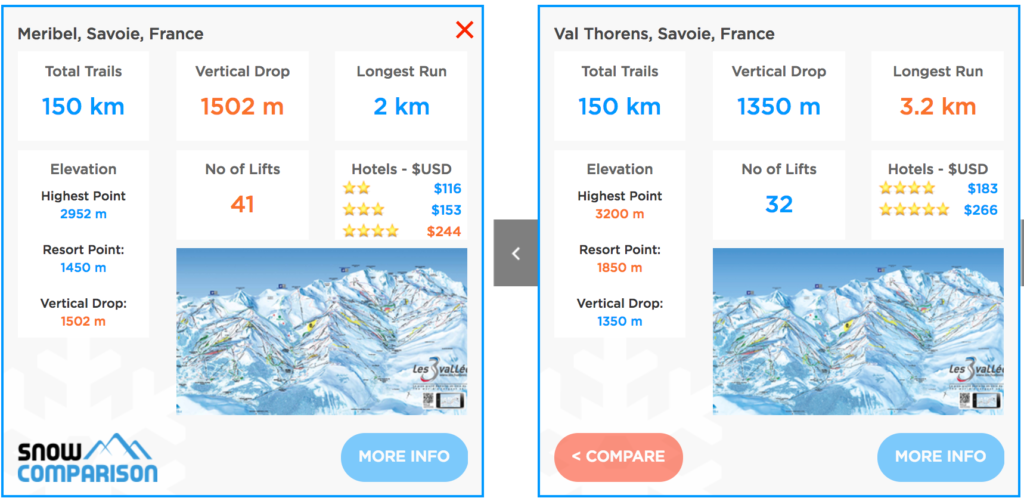 Compare Meribel ski resort and Val Thorens ski resort in les 3 vallees