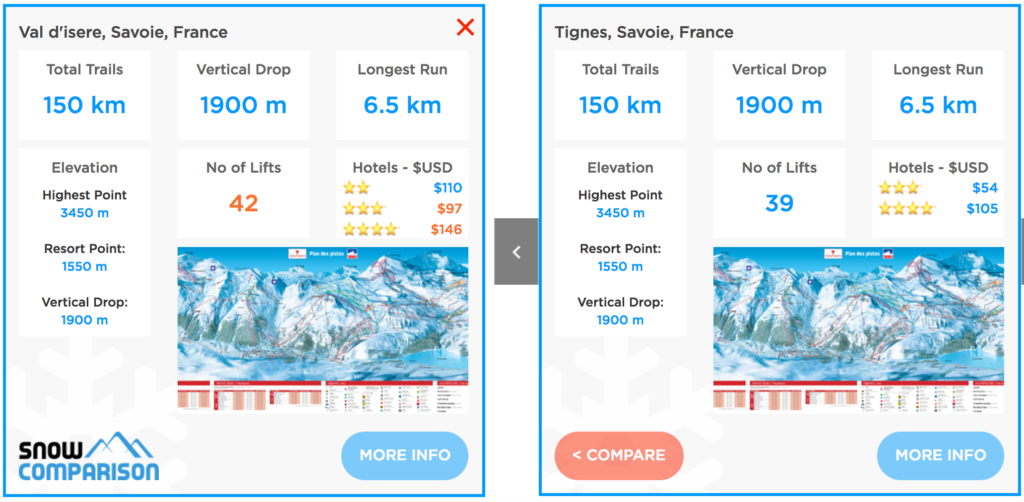 Comparing Val d'isere ski resort and Tignes ski resort in Espace Killy France